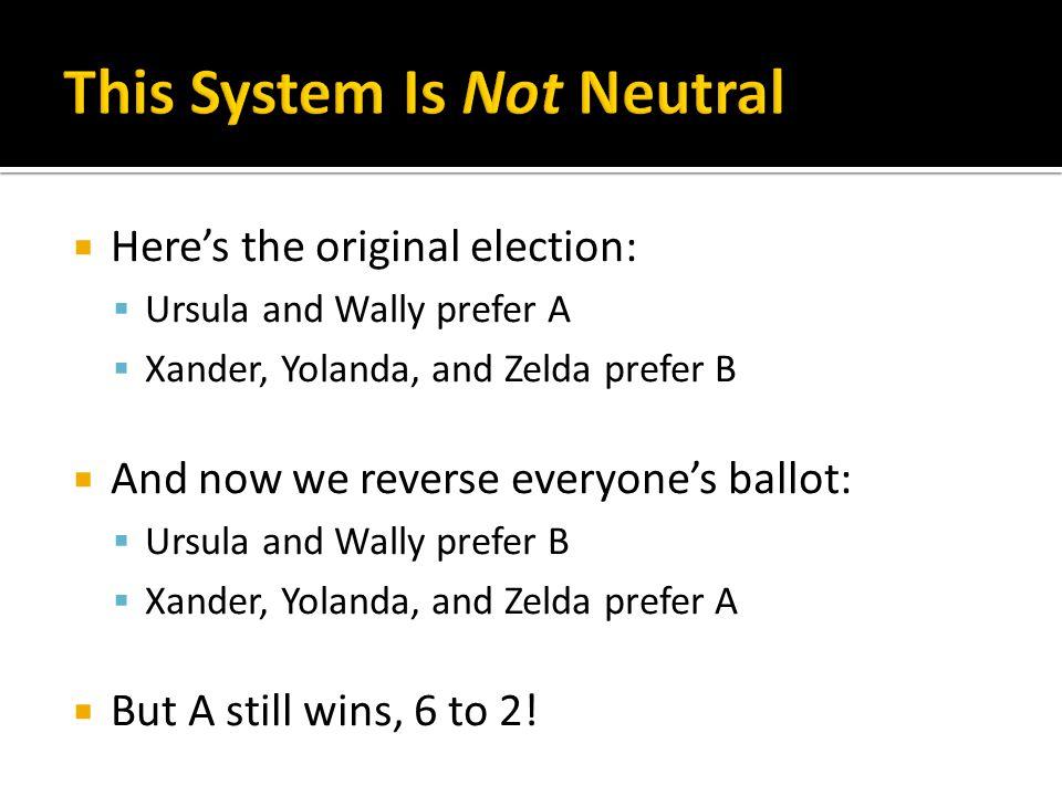  Here's the original election:  Ursula and Wally prefer A  Xander, Yolanda, and Zelda prefer B  And now we reverse everyone's ballot:  Ursula and Wally prefer B  Xander, Yolanda, and Zelda prefer A  But A still wins, 6 to 2!