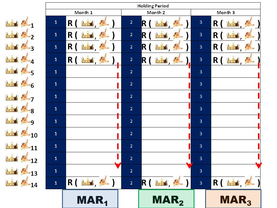 1 2 3 4 5 6 7 8 9 10 11 12 13 14 R ( ), ), ), ), ), ), ), ), ), ), ), ), ), ), ), MAR 1 MAR 2 MAR 3