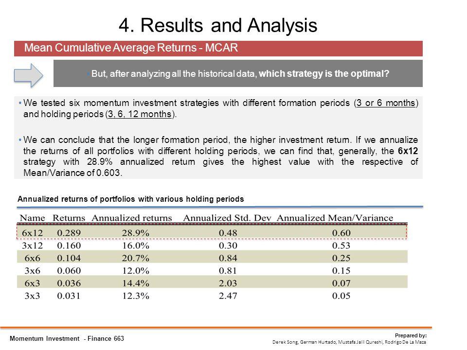 4. Results and Analysis Mean Cumulative Average Returns - MCAR Prepared by: Derek Song, German Hurtado, Mustafa Jalil Qureshi, Rodrigo De La Maza Mome
