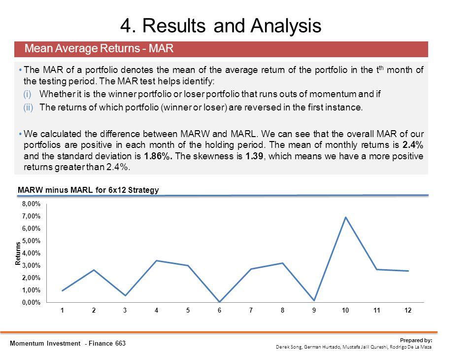 4. Results and Analysis Mean Average Returns - MAR Prepared by: Derek Song, German Hurtado, Mustafa Jalil Qureshi, Rodrigo De La Maza Momentum Investm