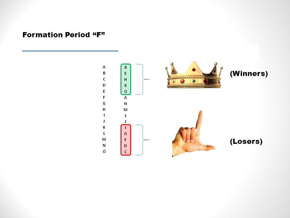 Formation Period F (Winners) (Losers)
