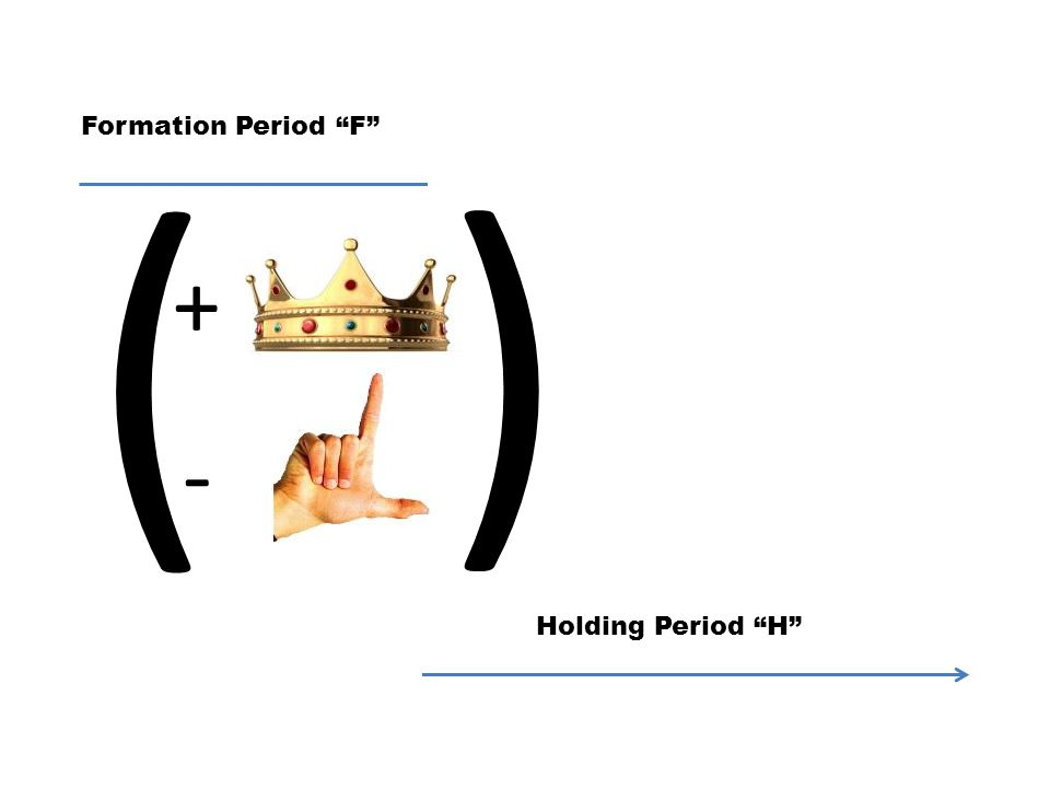 Formation Period F Holding Period H + - ) (