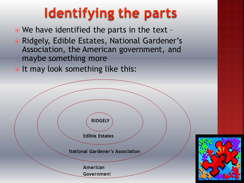  We have identified the parts in the text –  Ridgely, Edible Estates, National Gardener's Association, the American government, and maybe something