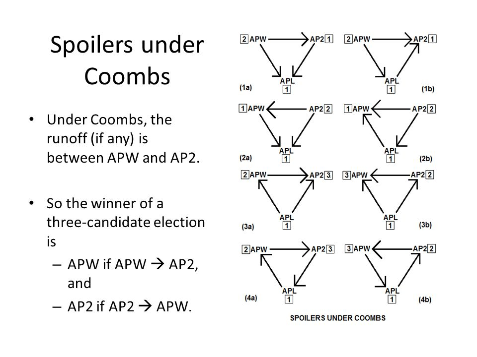 Spoilers under Coombs Under Coombs, the runoff (if any) is between APW and AP2.