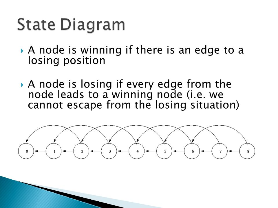  A node is winning if there is an edge to a losing position  A node is losing if every edge from the node leads to a winning node (i.e.
