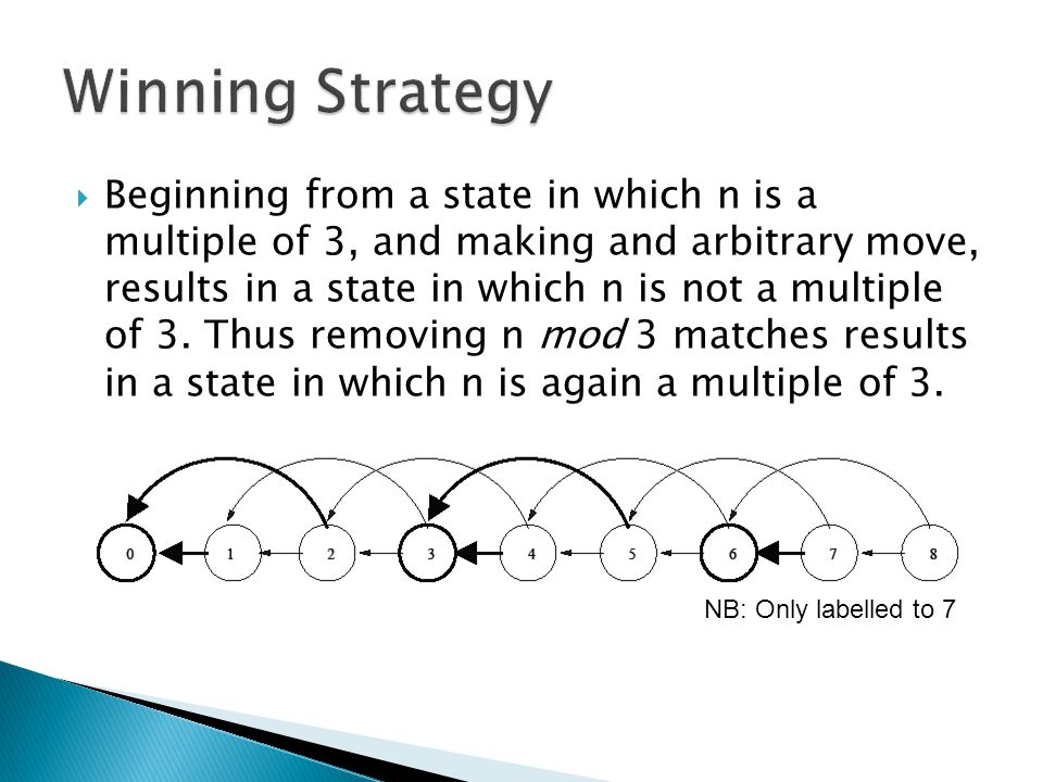  Beginning from a state in which n is a multiple of 3, and making and arbitrary move, results in a state in which n is not a multiple of 3.