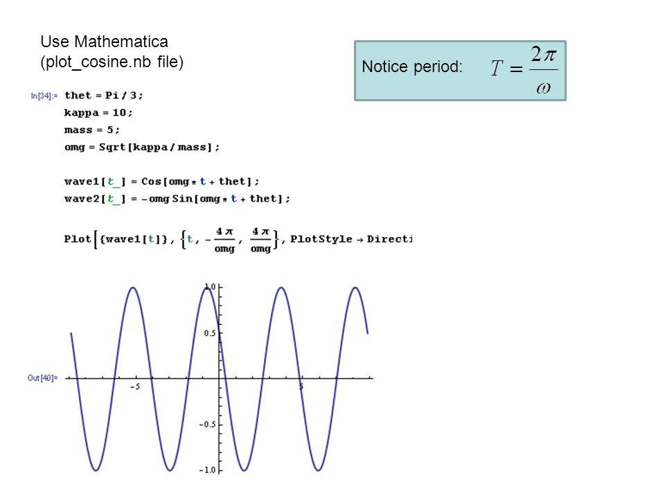 Use Mathematica (plot_cosine.nb file) Notice period: