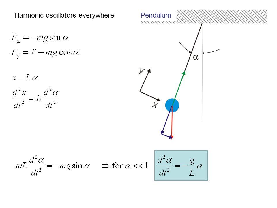 Harmonic oscillators everywhere!Pendulum