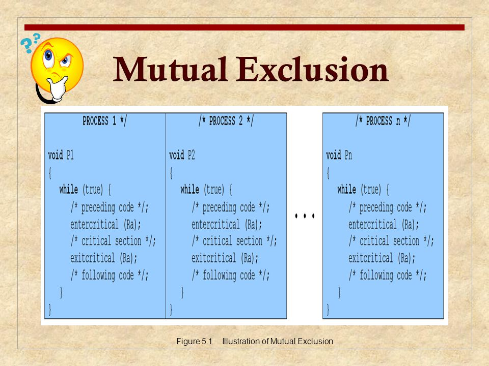 Figure 5.1 Illustration of Mutual Exclusion