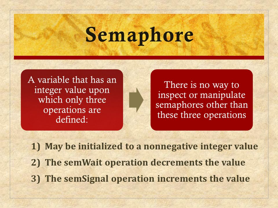 There is no way to inspect or manipulate semaphores other than these three operations A variable that has an integer value upon which only three operations are defined: 1)May be initialized to a nonnegative integer value 2)The semWait operation decrements the value 3)The semSignal operation increments the value