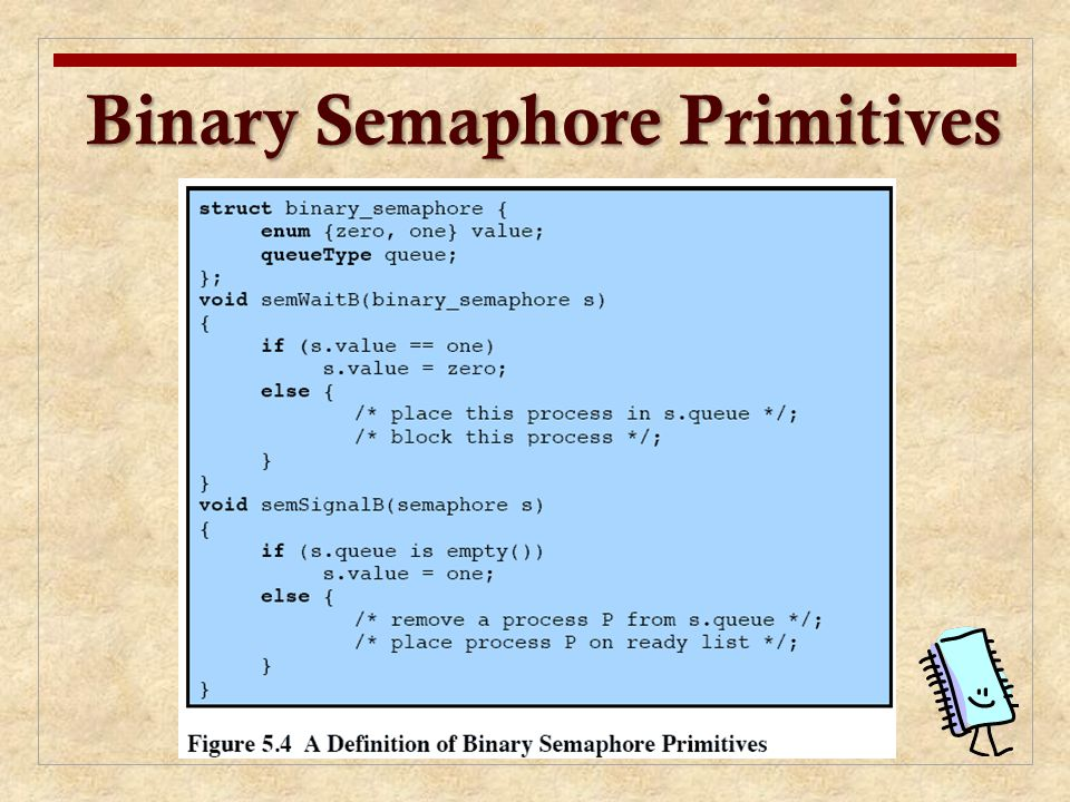Binary Semaphore Primitives