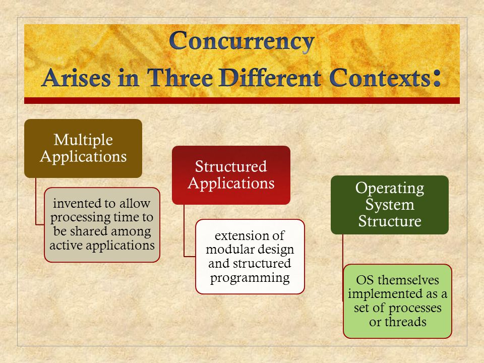 Concurrency Table 5.1 Some Key Terms Related to Concurrency