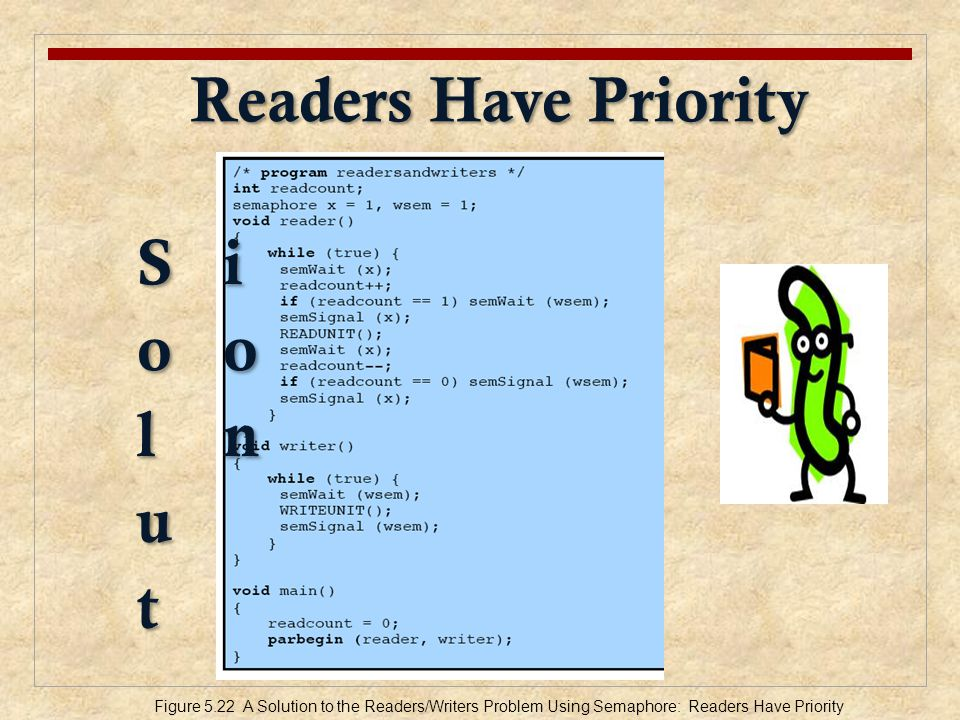 Readers Have Priority Figure 5.22 A Solution to the Readers/Writers Problem Using Semaphore: Readers Have Priority