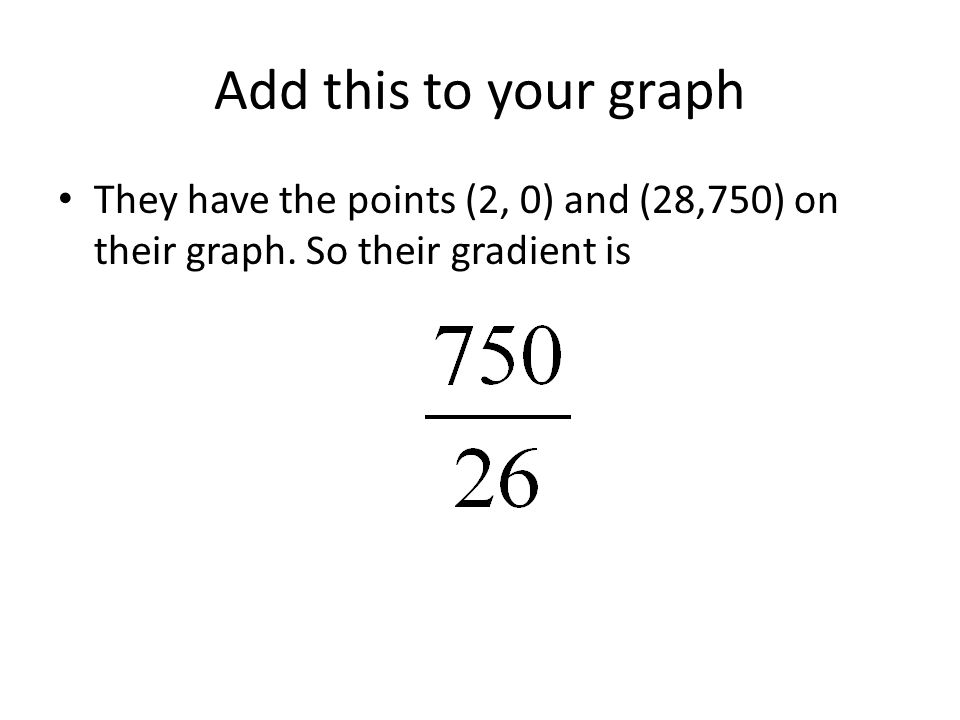 Add this to your graph They have the points (2, 0) and (28,750) on their graph.