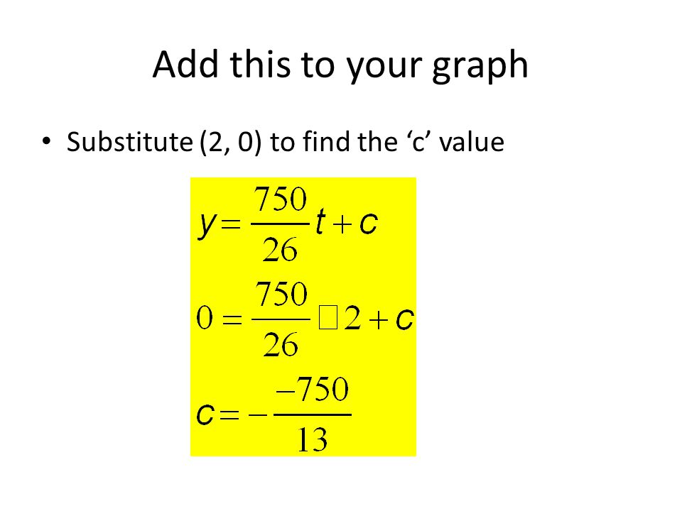 Add this to your graph Substitute (2, 0) to find the 'c' value
