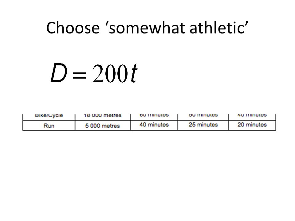 Choose 'somewhat athletic'