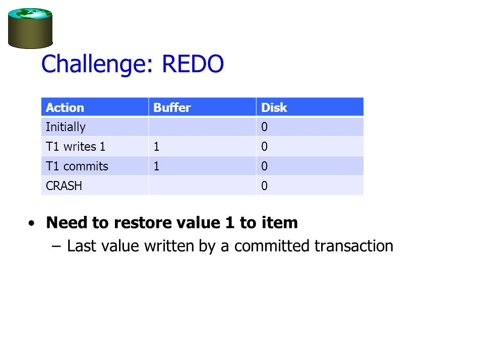 Challenge: UNDO Need to restore value 0 to item –Last value from a committed transaction ActionBufferDisk Initially0 T1 writes 110 Page flushed1 CRASH1