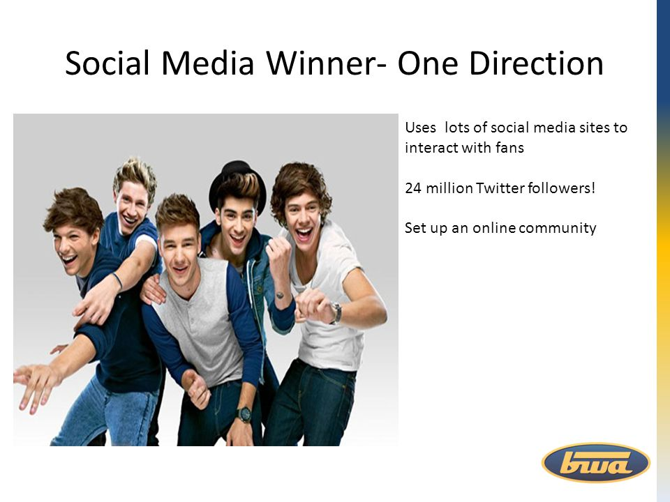 Social Media Winner- One Direction Uses lots of social media sites to interact with fans 24 million Twitter followers! Set up an online community