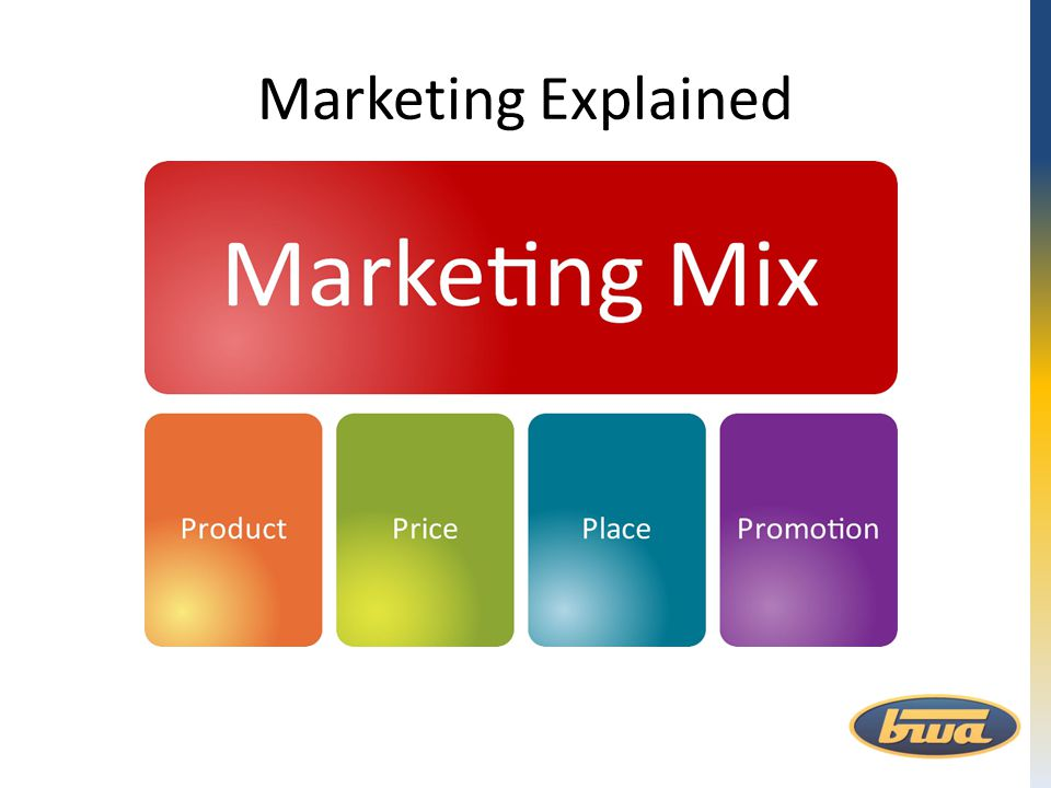 Marketing Explained