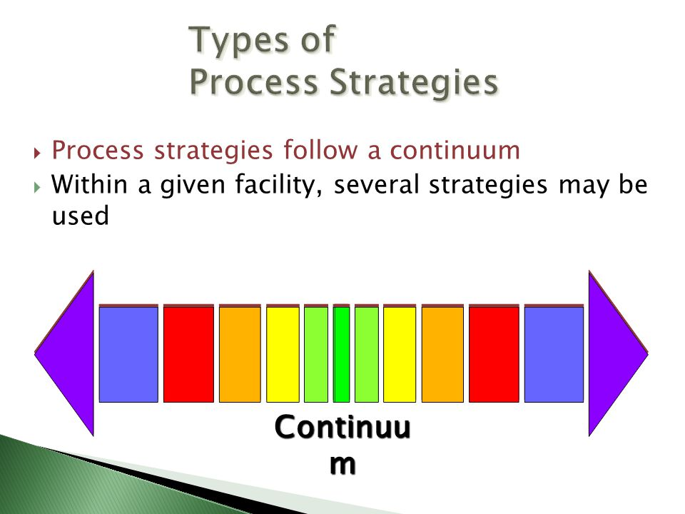 Continuu m  Process strategies follow a continuum  Within a given facility, several strategies may be used