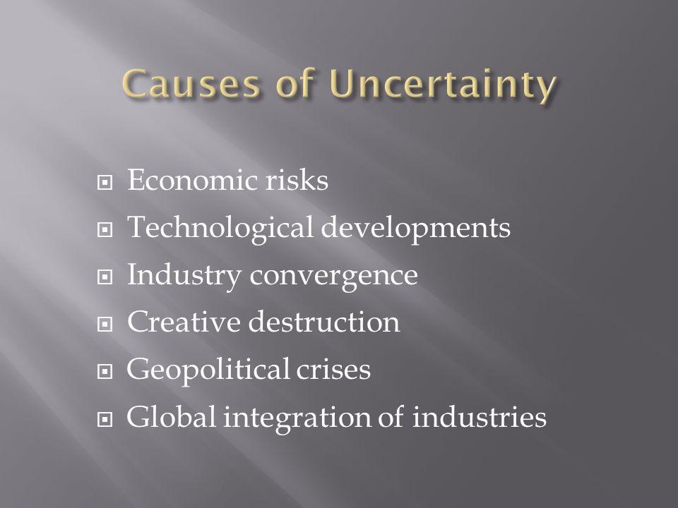  Economic risks  Technological developments  Industry convergence  Creative destruction  Geopolitical crises  Global integration of industries