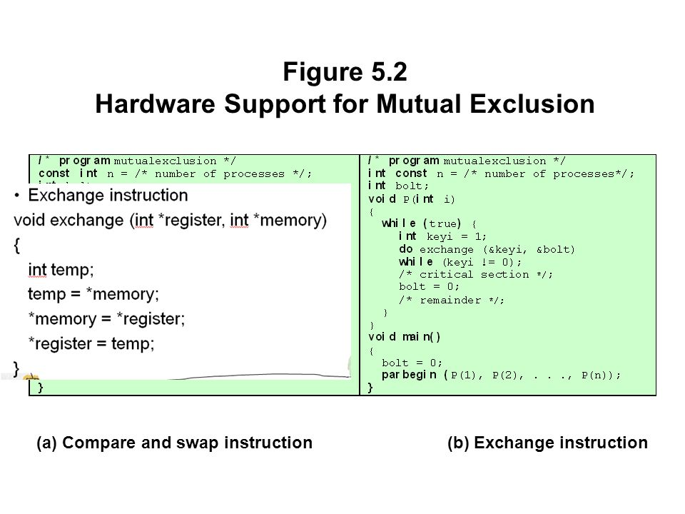 (a) Compare and swap instruction (b) Exchange instruction Figure 5.2 Hardware Support for Mutual Exclusion