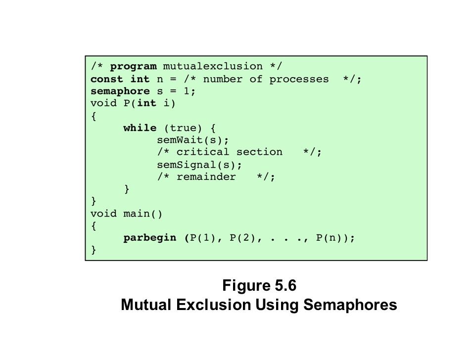 Figure 5.6 Mutual Exclusion Using Semaphores