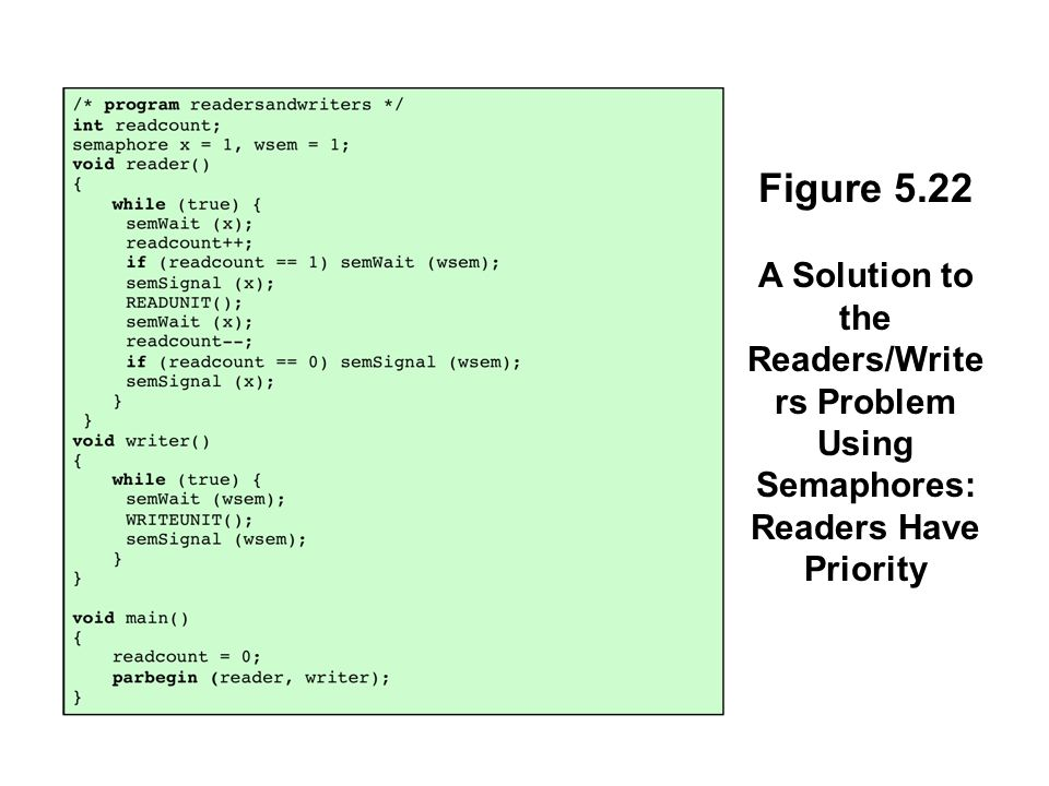 Figure 5.22 A Solution to the Readers/Write rs Problem Using Semaphores: Readers Have Priority