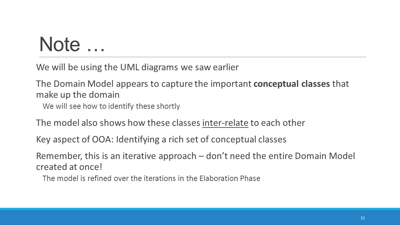 Note … We will be using the UML diagrams we saw earlier The Domain Model appears to capture the important conceptual classes that make up the domain W