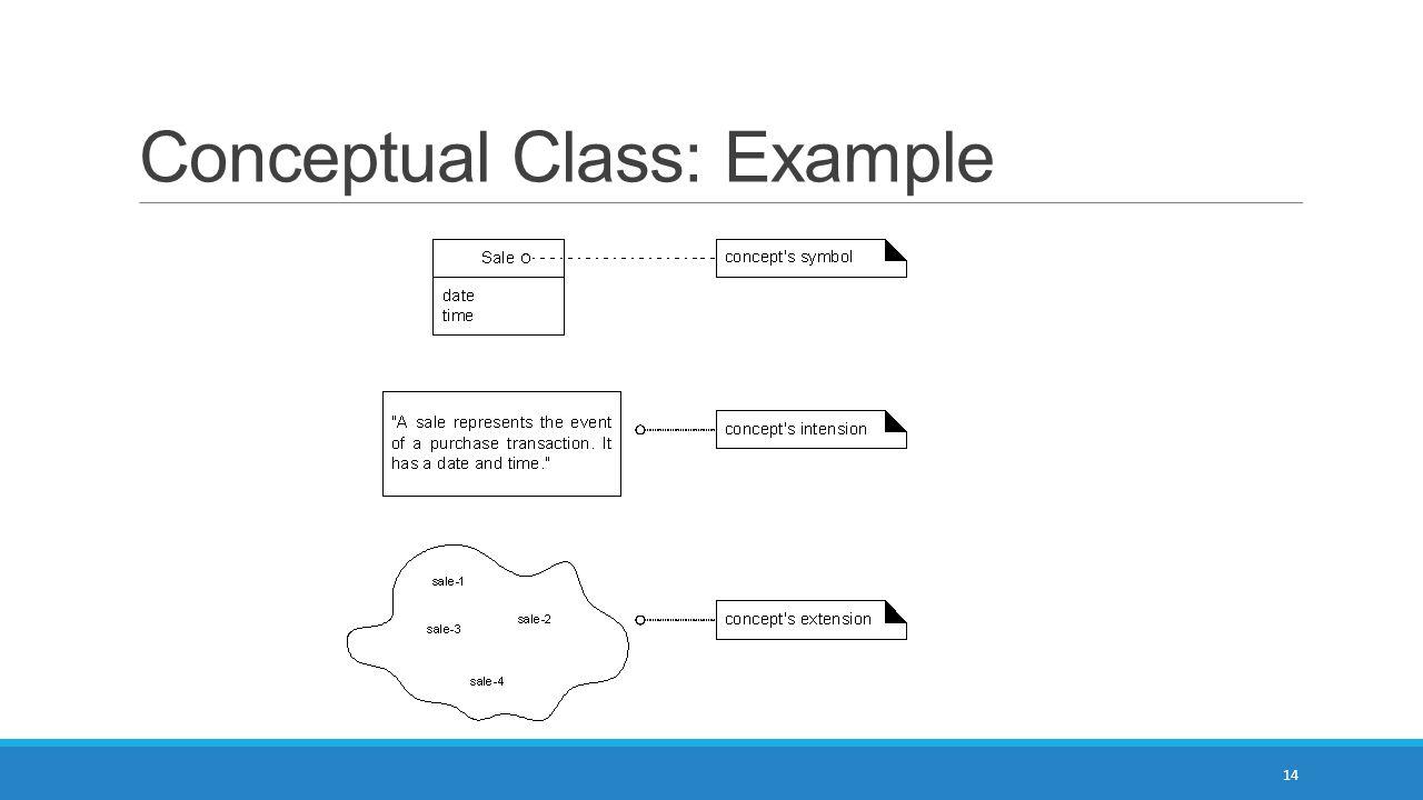 Conceptual Class: Example 14