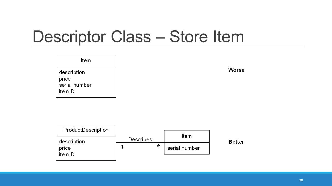 Descriptor Class – Store Item 30