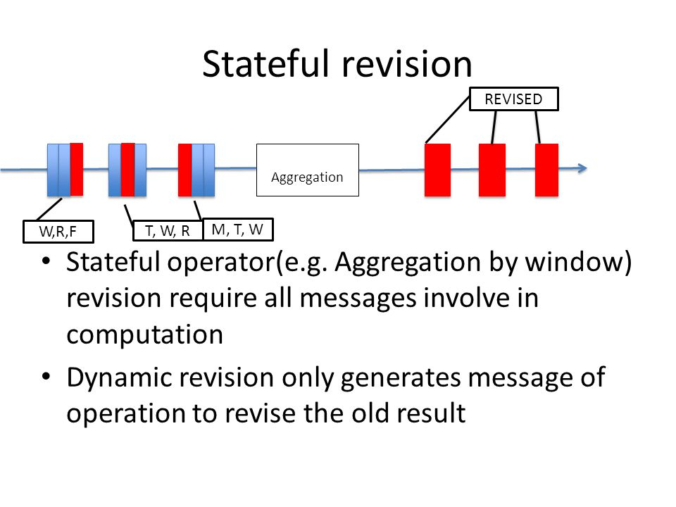Stateful revision Stateful operator(e.g.