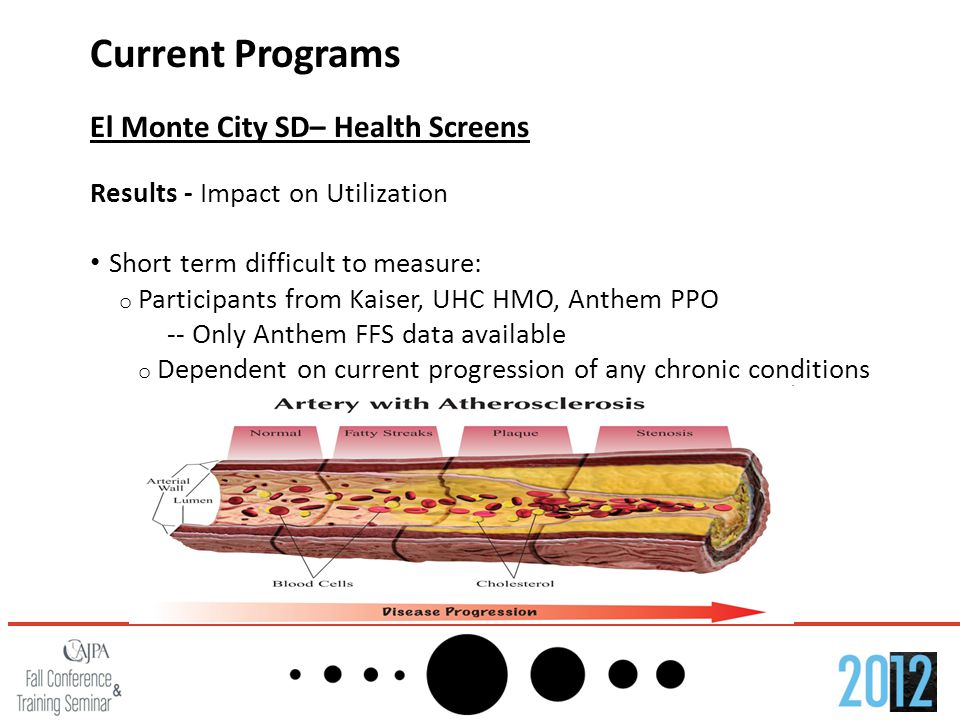 Current Programs El Monte City SD– Health Screens Results - Impact on Utilization Short term difficult to measure: o Participants from Kaiser, UHC HMO
