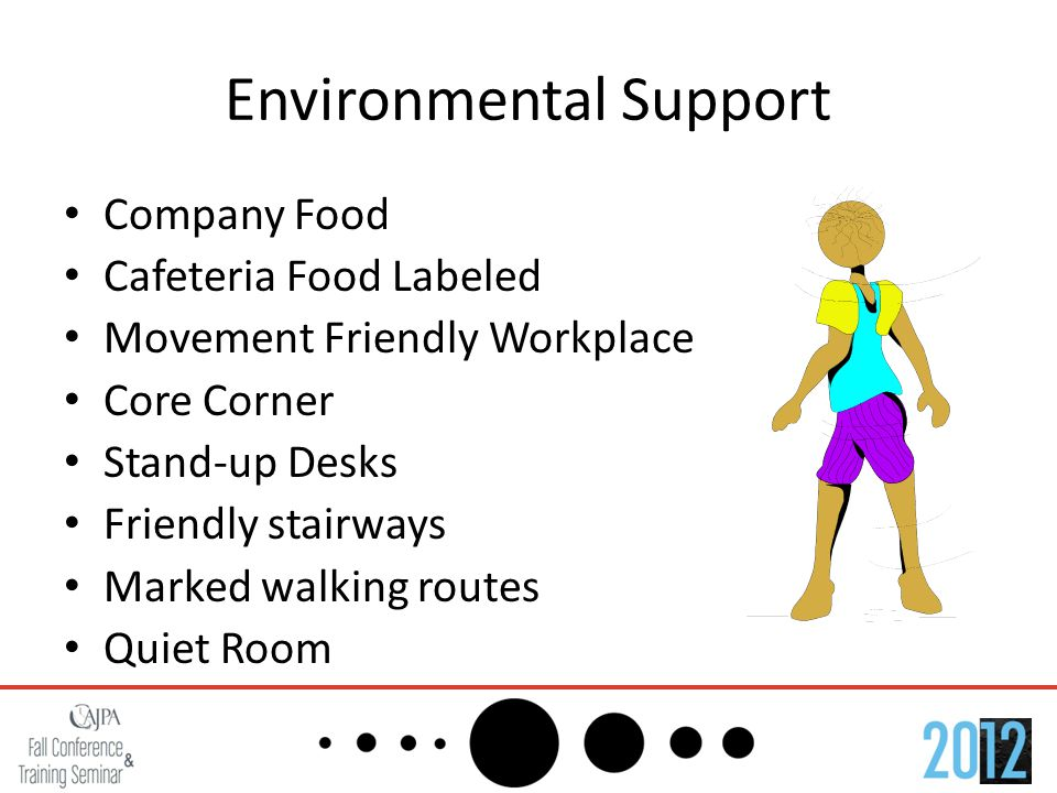Environmental Support Company Food Cafeteria Food Labeled Movement Friendly Workplace Core Corner Stand-up Desks Friendly stairways Marked walking rou
