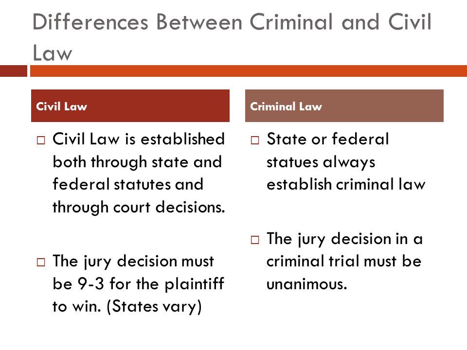 Differences Between Criminal and Civil Law  Civil Law is established both through state and federal statutes and through court decisions.