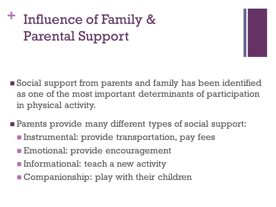 + Influence of Family & Parental Support Social support from parents and family has been identified as one of the most important determinants of participation in physical activity.