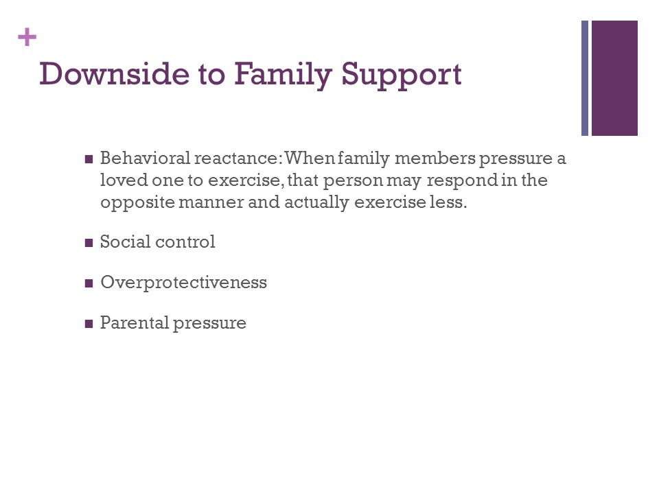 + Downside to Family Support Behavioral reactance: When family members pressure a loved one to exercise, that person may respond in the opposite manner and actually exercise less.