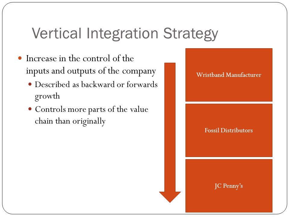 Vertical Integration Strategy Increase in the control of the inputs and outputs of the company Described as backward or forwards growth Controls more