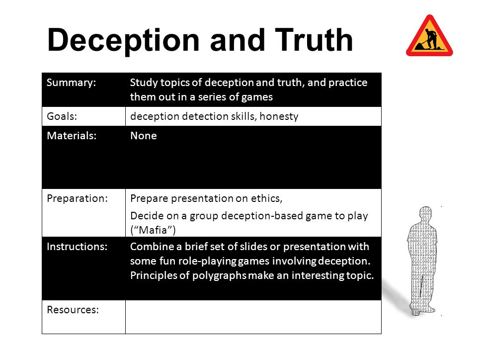 Summary: Goals: Materials: Preparation: Instructions: Resources: Deception and Truth Study topics of deception and truth, and practice them out in a series of games deception detection skills, honesty None Prepare presentation on ethics, Decide on a group deception-based game to play ( Mafia ) Combine a brief set of slides or presentation with some fun role-playing games involving deception.