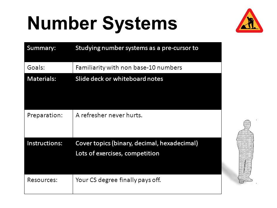 Summary: Goals: Materials: Preparation: Instructions: Resources: Number Systems Studying number systems as a pre-cursor to Familiarity with non base-10 numbers Slide deck or whiteboard notes A refresher never hurts.