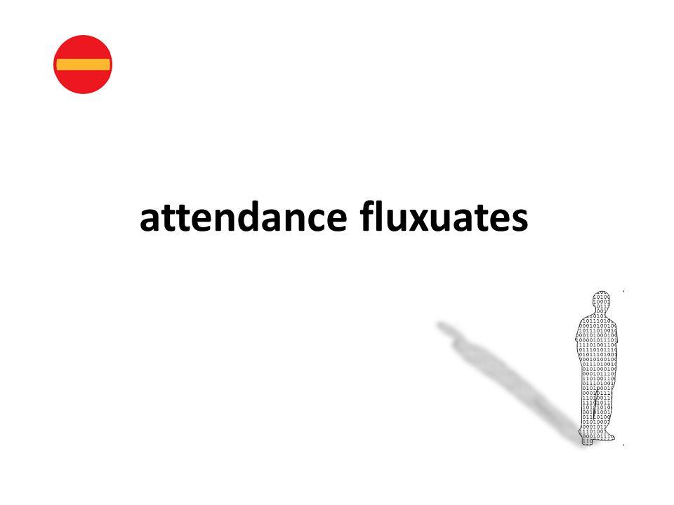 attendance fluxuates