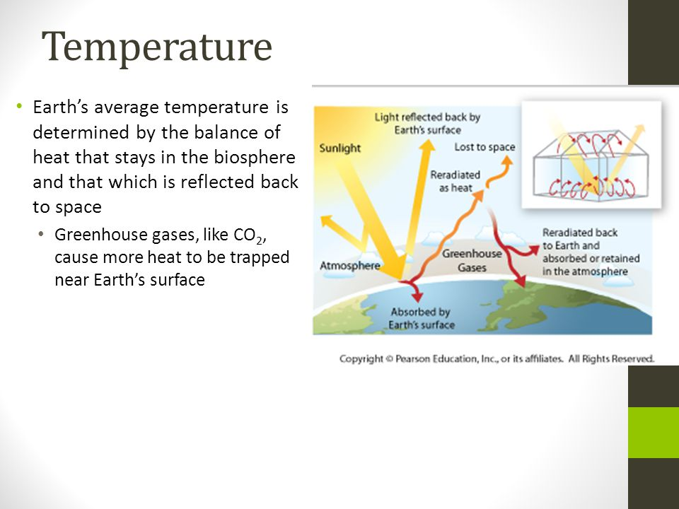 Temperature Earth's average temperature is determined by the balance of heat that stays in the biosphere and that which is reflected back to space Gre