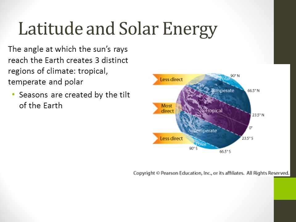 Latitude and Solar Energy The angle at which the sun's rays reach the Earth creates 3 distinct regions of climate: tropical, temperate and polar Seaso