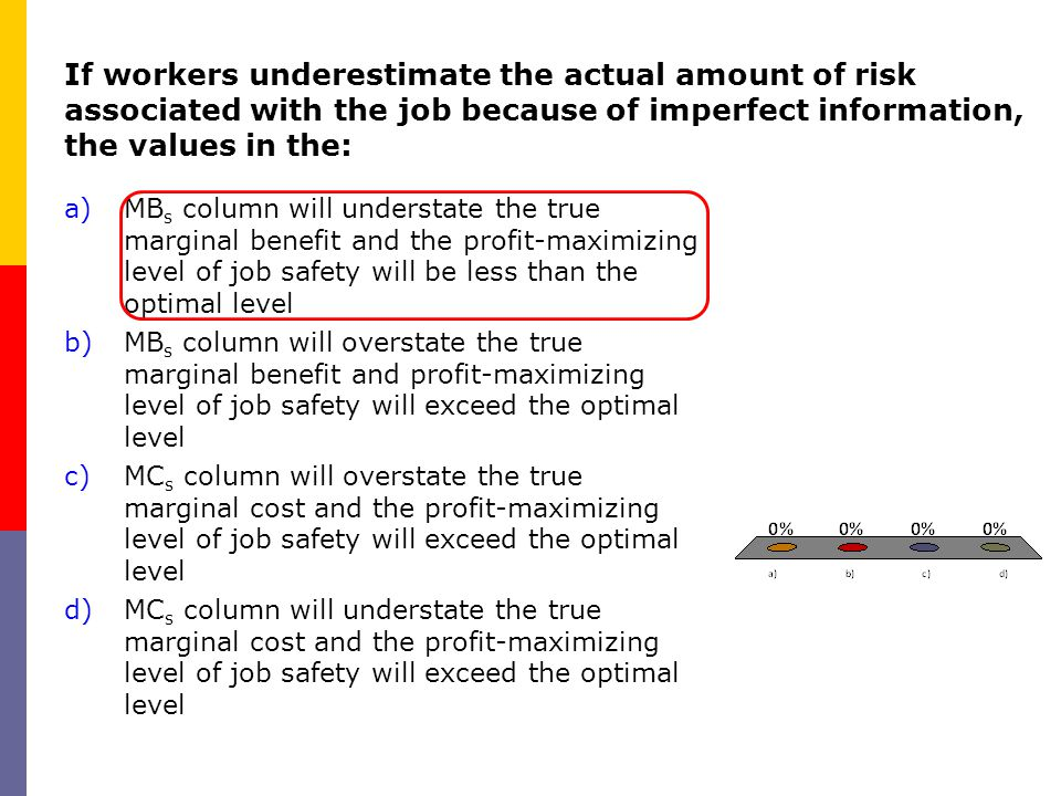 If workers underestimate the actual amount of risk associated with the job because of imperfect information, the values in the: a)MB s column will und