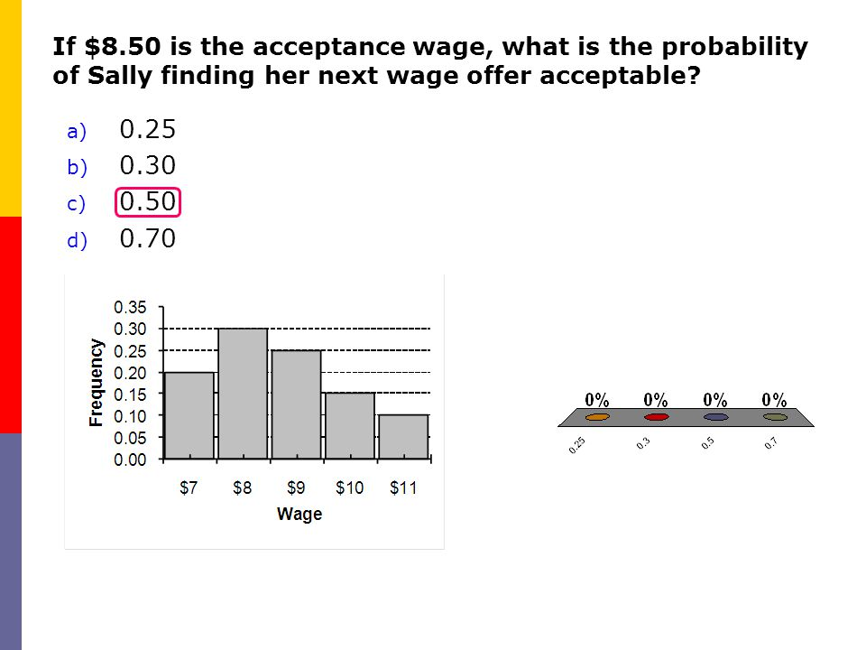 If $8.50 is the acceptance wage, what is the probability of Sally finding her next wage offer acceptable? a) 0.25 b) 0.30 c) 0.50 d) 0.70