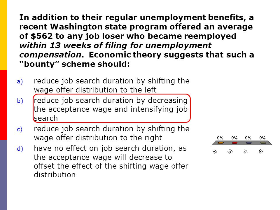 a) reduce job search duration by shifting the wage offer distribution to the left b) reduce job search duration by decreasing the acceptance wage and