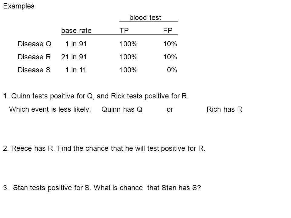 Examples blood test base rateTPFP Disease Q 1 in 91100%10% Disease R21 in 91100%10% Disease S 1 in 11100% 0% 1.