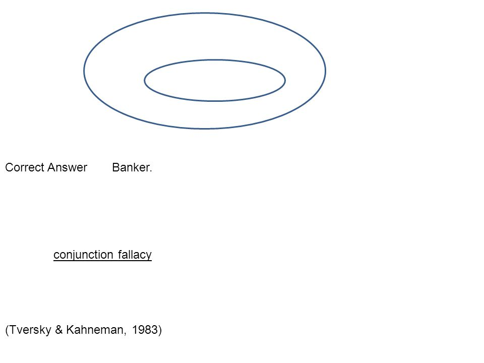 Bankers Banker-Democrats Correct Answer Banker.