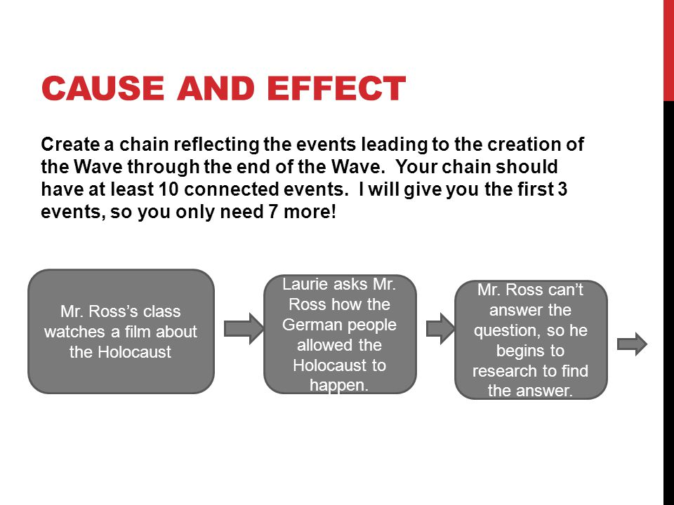 CAUSE AND EFFECT Create a chain reflecting the events leading to the creation of the Wave through the end of the Wave.
