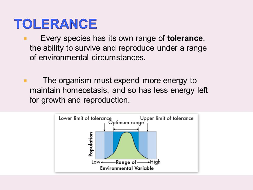  Every species has its own range of tolerance, the ability to survive and reproduce under a range of environmental circumstances.